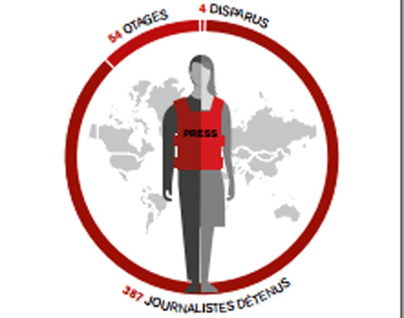 En raison du coronavirus, les exactions contre les journalistes quadruplées (RSF)